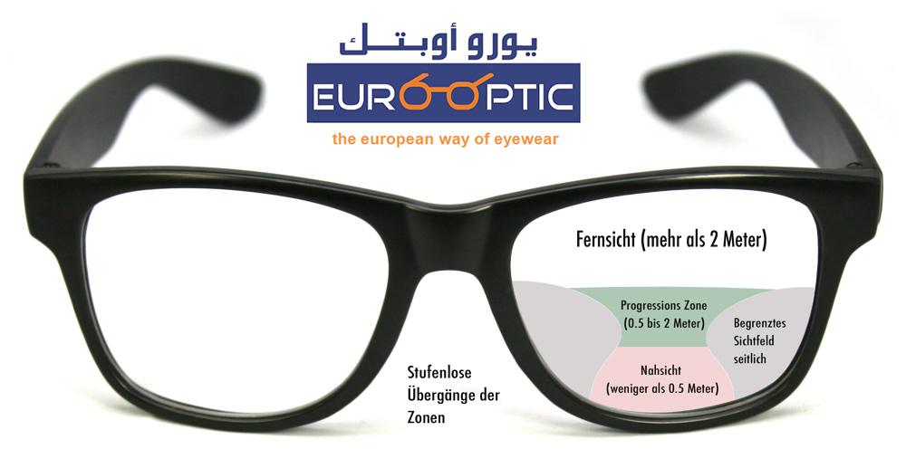 Funktion einer Gleitsichtbrille